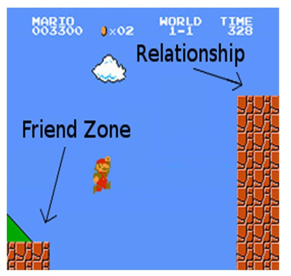 Like video games, the friend zone is not real.